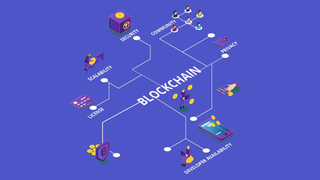 Blockchain_Platform_Considerations-16x9-u6164