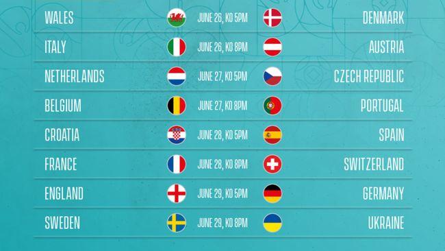 EURO 2020 Round of 16 fixtures